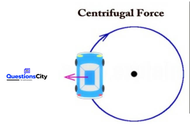 What Is Centrifugal Force