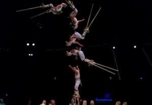 Acrobats First Appear